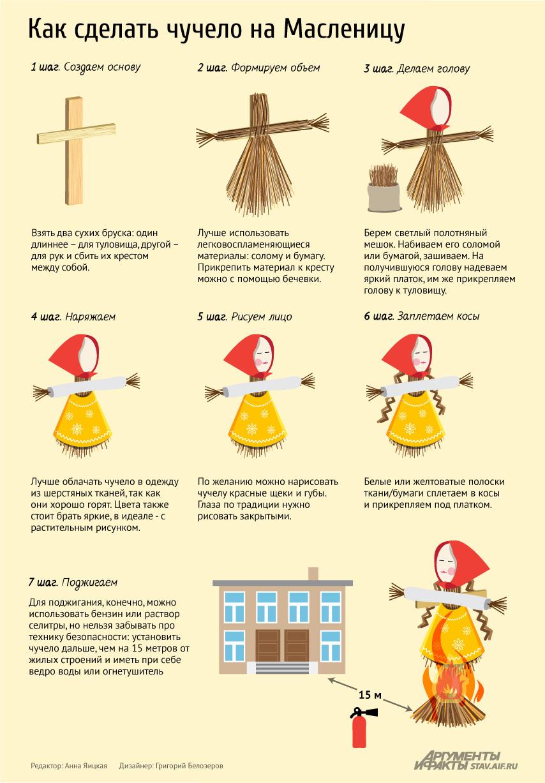 Как сделать куклы масленица